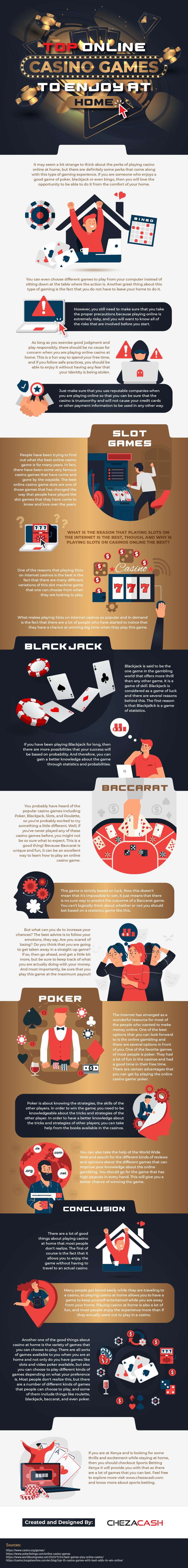 Infografis-Game-Kasino-Online-Untuk-Dinikmati-di-Rumah